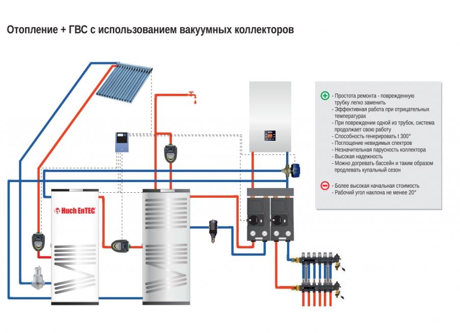 Отопление+ГВС с использованием вакуумных коллекторов.png